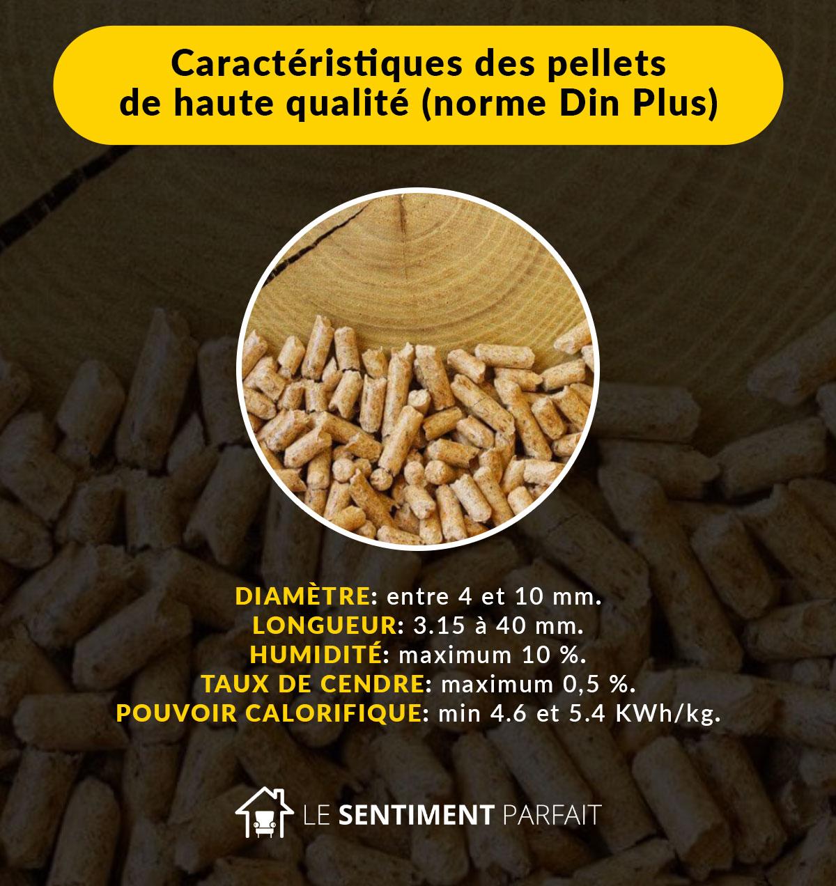 Caractéristiques des pellets de haute qualité